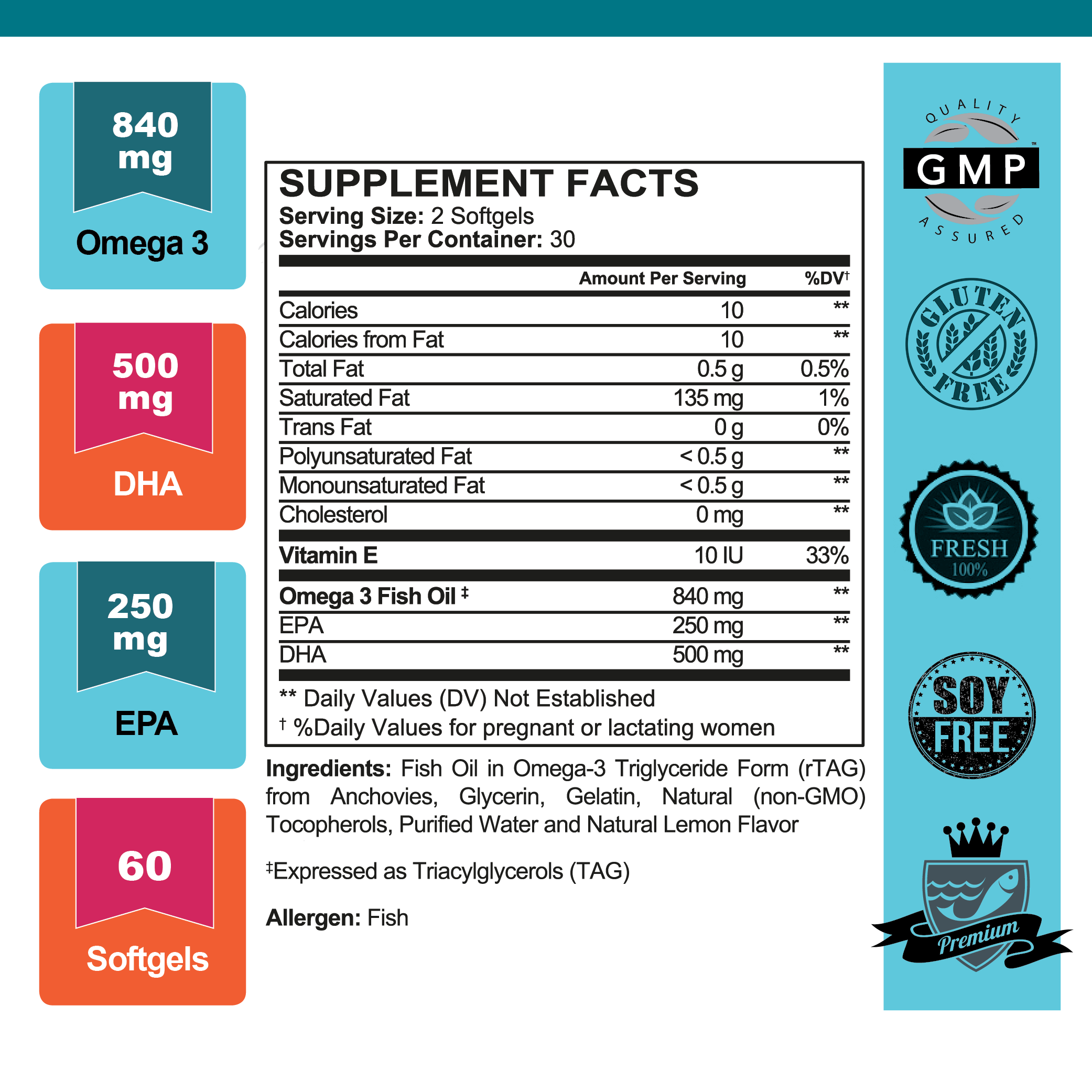 One Fish Two Fish™ Prenatal DHA Supplement Facts