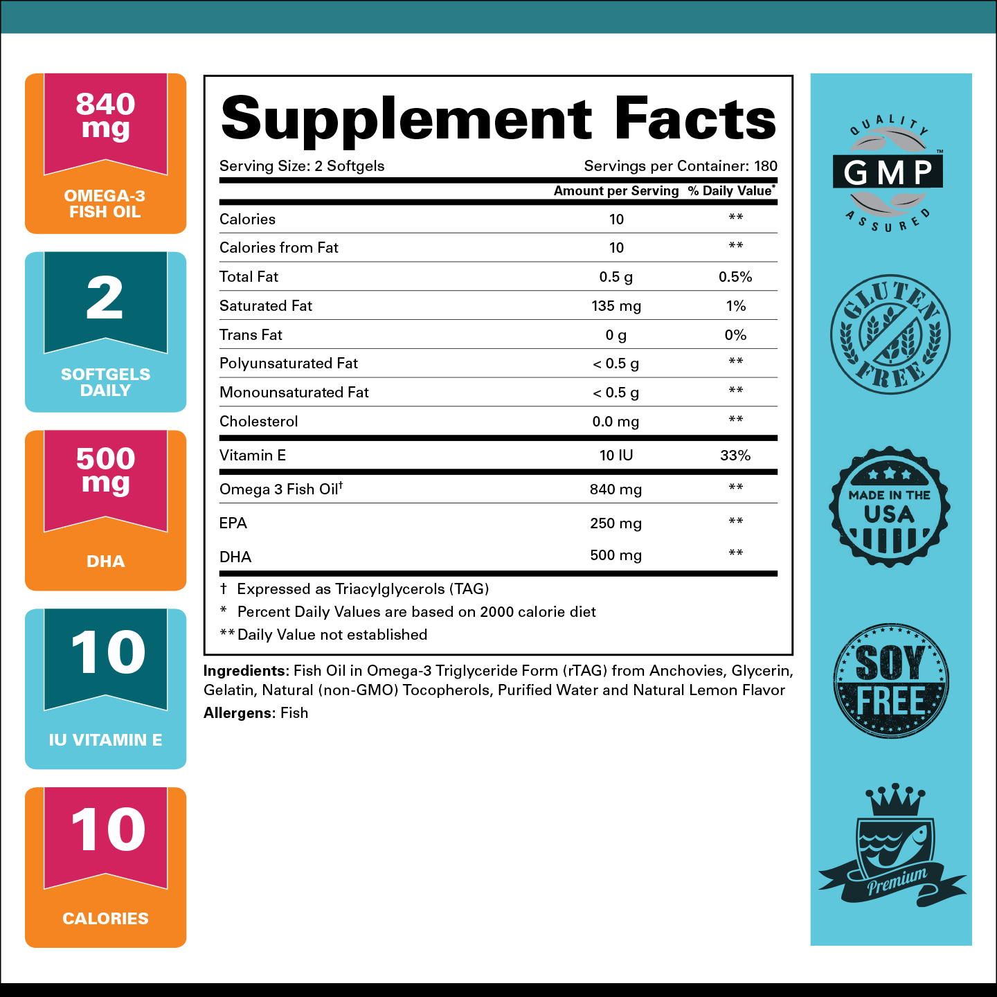 Prenatal DHA Supplement Facts
