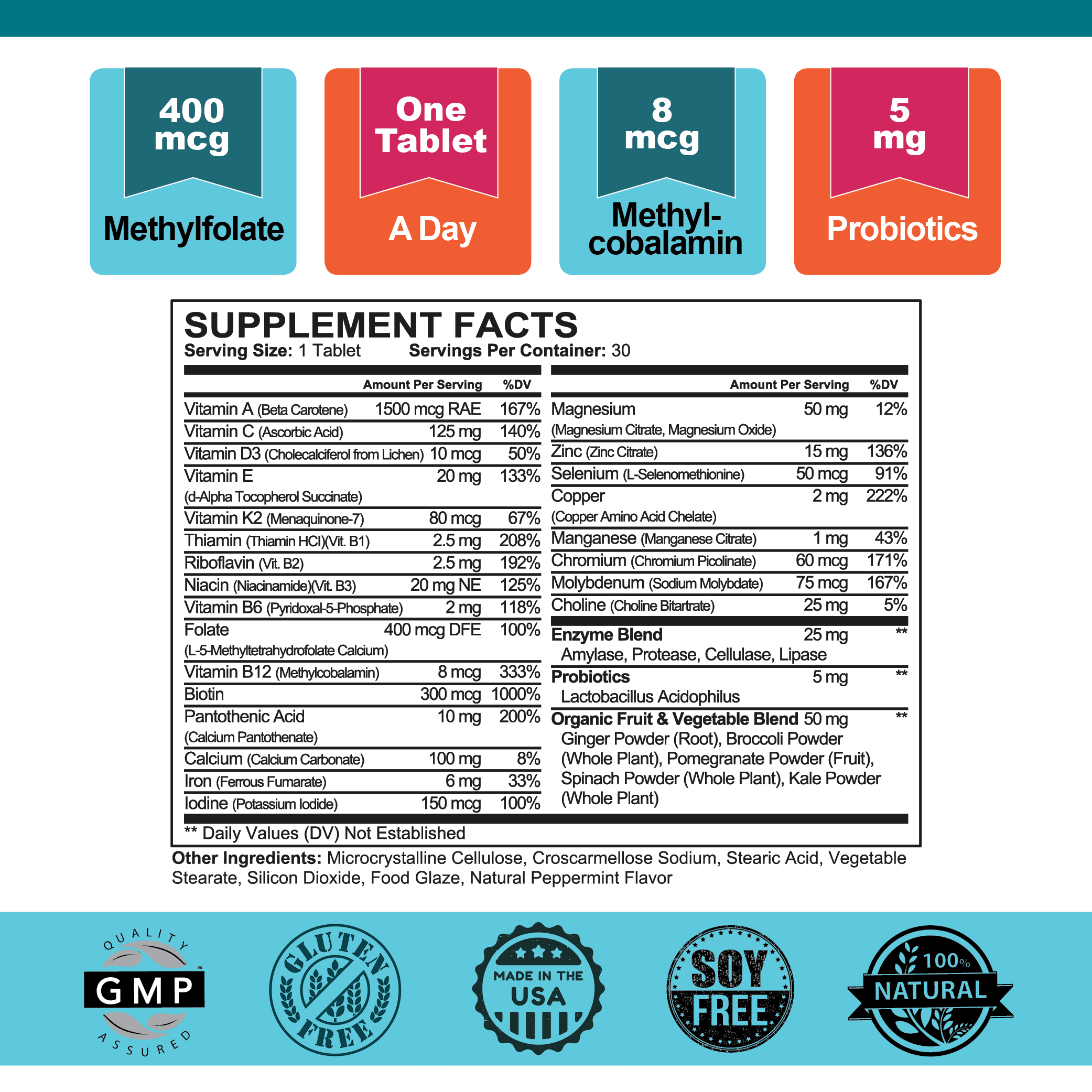 Women's Multi+ Supplement Facts