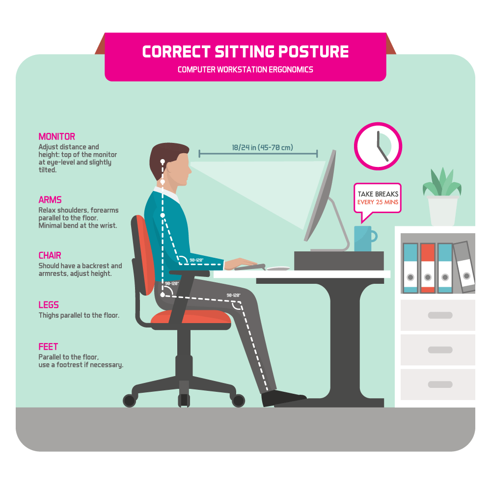 Back Hurts? Your Posture Is Killing Me!