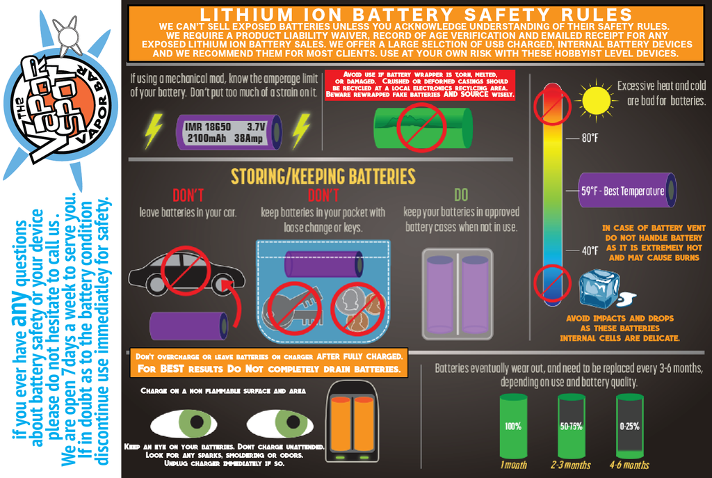 BATTERY SAFETY TIPS