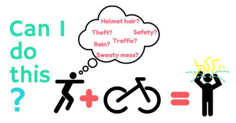Are You a Reluctant Cyclist?