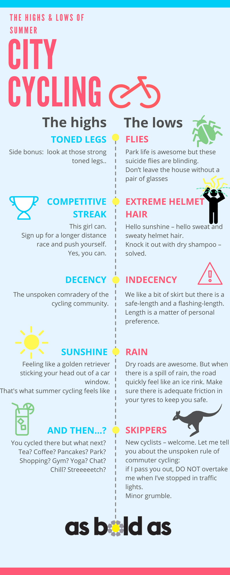 summer cycling infographic
