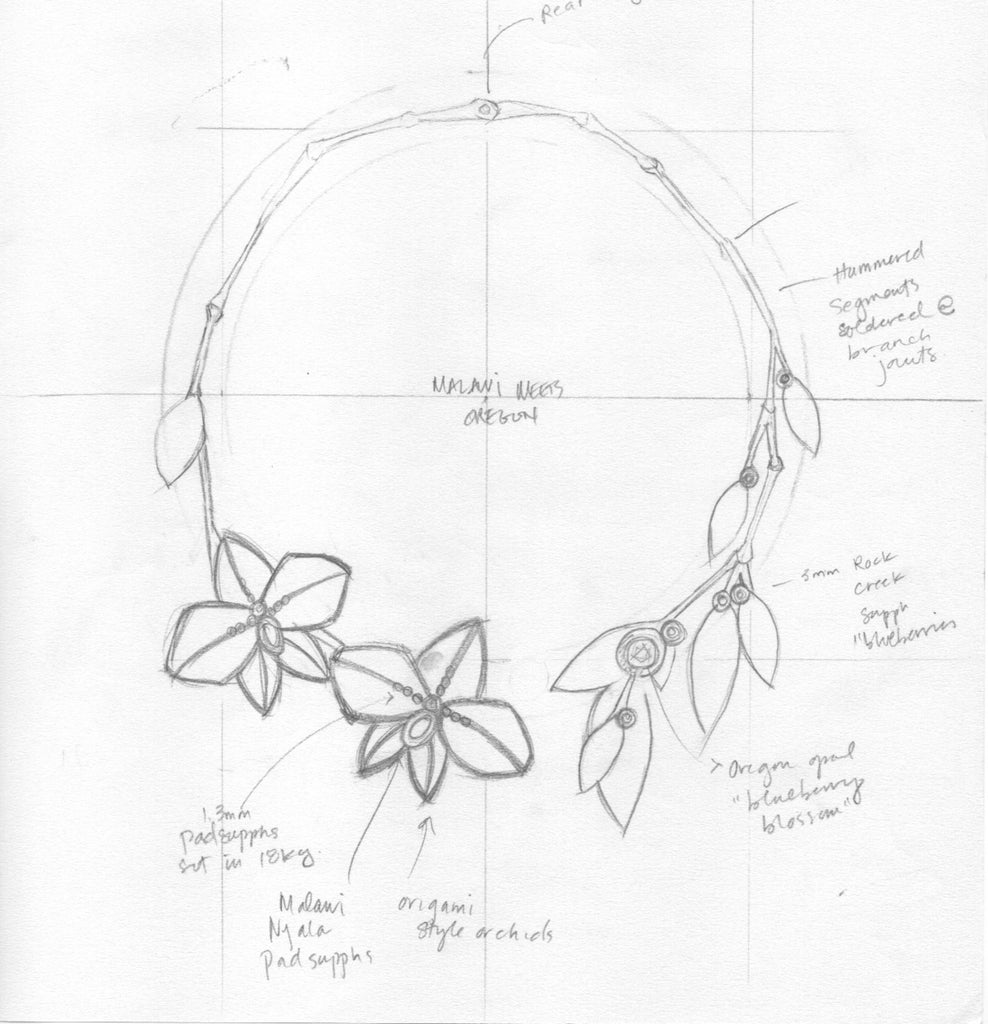 MJSA Design Challenge preliminary necklace rendering