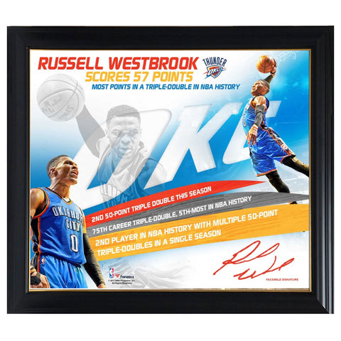 Russell Westbrook Oklahoma City Thunder Facsimile Signed Official NBA Print Framed - 4470