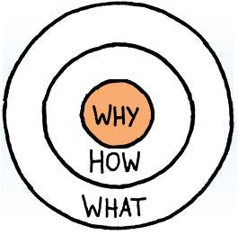 "Start with ""Why?"""