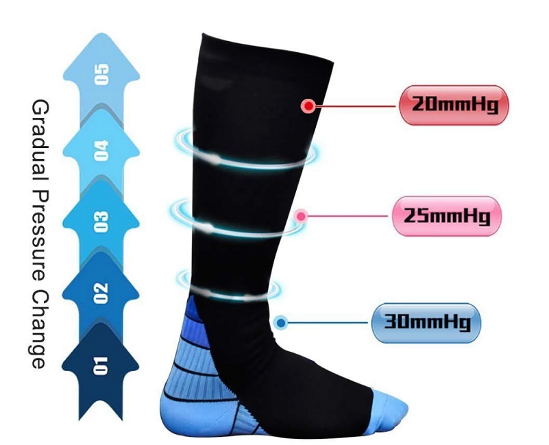 How to Put on Compression Socks Easily and Safely