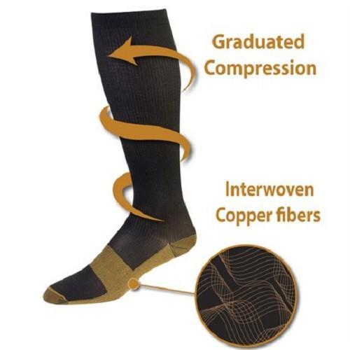 Copper Infused Compression Socks - Graduated Compression Zones - Affordable Compression Socks