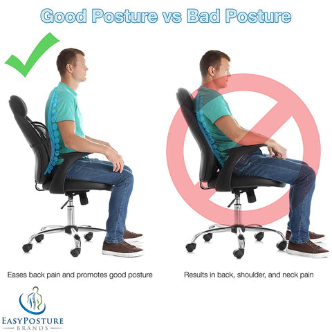 Poor Posture vs Good Posture