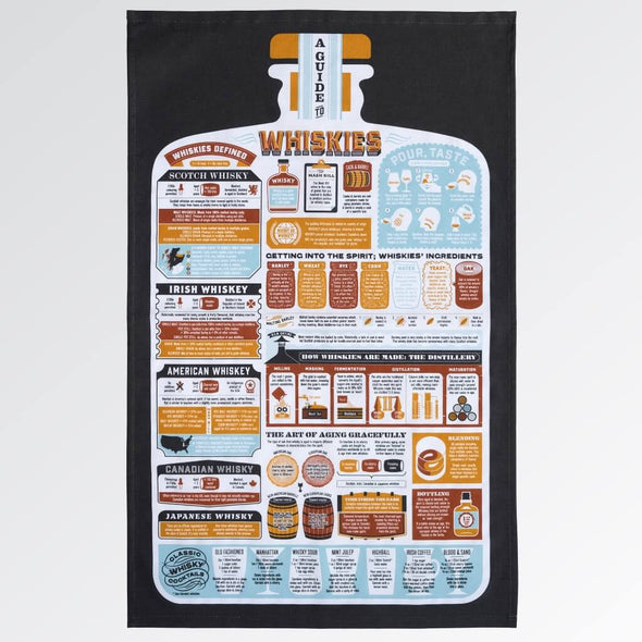 Guide to Whiskies Tea Towel