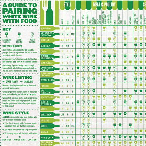 Match White Wine With Food Kitchen Towel