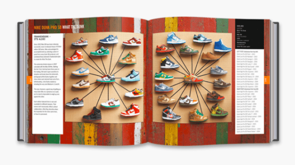 Sneakers: The Complete Limited Editions