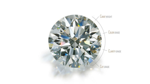 Loose Diamonds Goldsmith Jewelry Shoppe