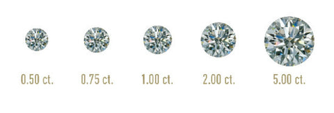 4 c's diamond goldsmith Jewelry shoppe