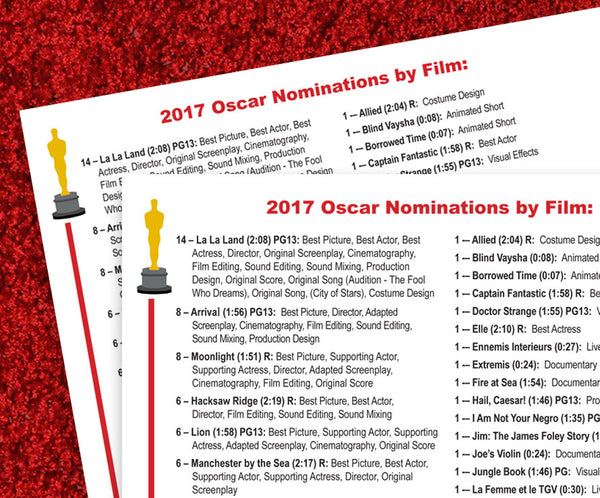"FREE Printable ""2017 Oscar Nominations by Film"" Guide"