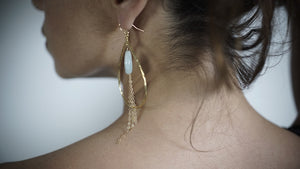 Eco-Earrings that are attainable - Under $100