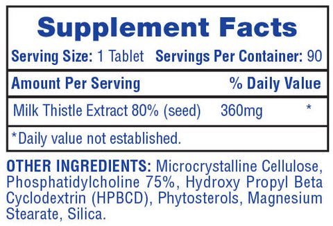 Hi-Tech Pharmaceuticals Milk Thistle Supplement Facts