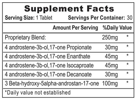 Sustanon 250 Supplement Facts