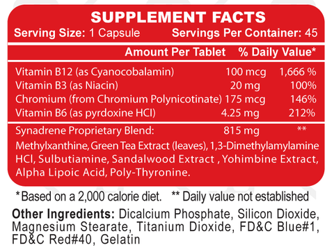 Synadrene supplement facts