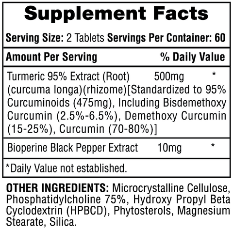 Turmeric 95® Supplement Facts