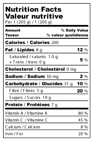Glow Up Nutrition Label