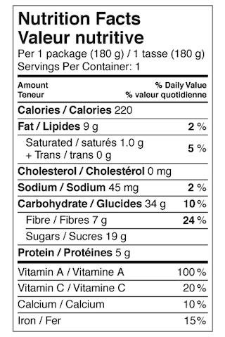 Nutrition Facts Wise Ninja