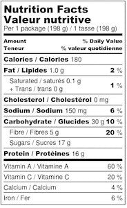 Thunderbird Smoothie Nutrition Facts