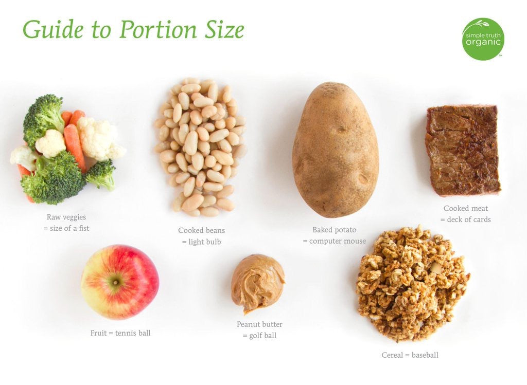 Portion Size
