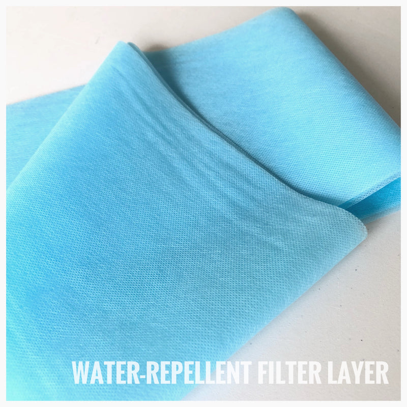 Water-repellent Non-woven Filter Layer (17.5 x 300cm)
