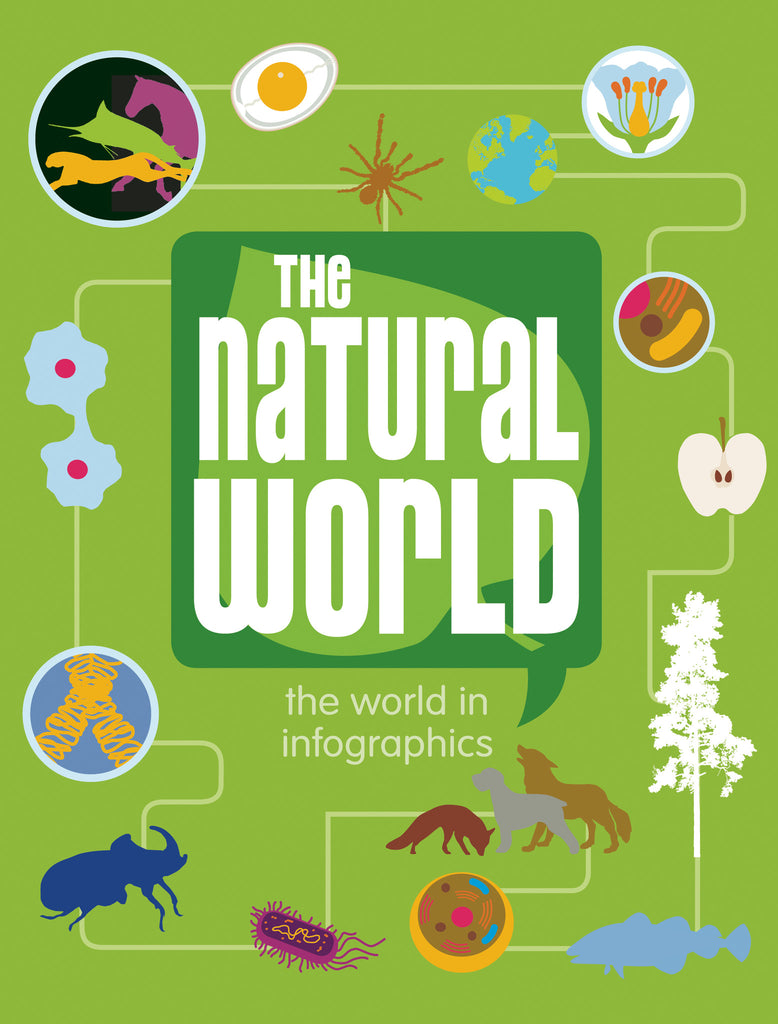 The Natural World - owlkids-us