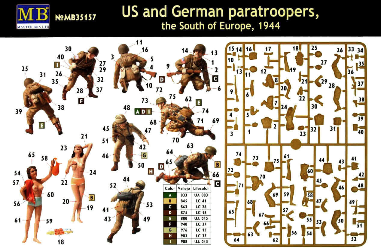 Master Box 1:35 - US and German Paratroopers, the South of ...