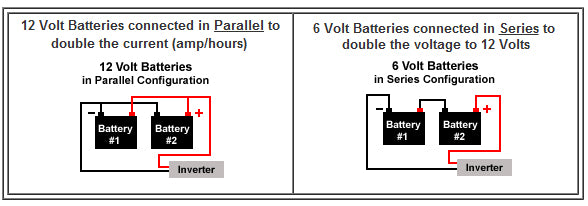 How do I connect two or more batteries together?  Power Inverter