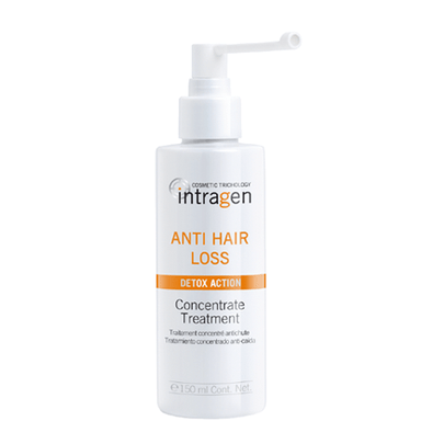 Anti Hairloss Treatment