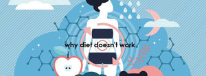 Why do diets not work? - Olavie