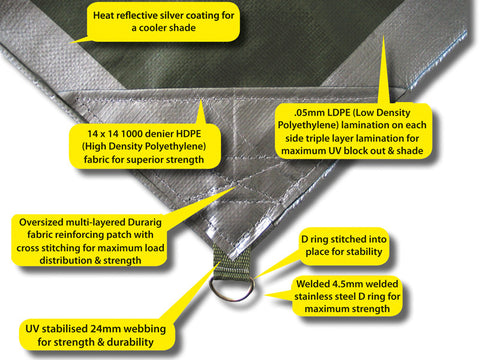 Outdoor Connection Durarig Tarpaulin - Action Camping & Outdoors - 1