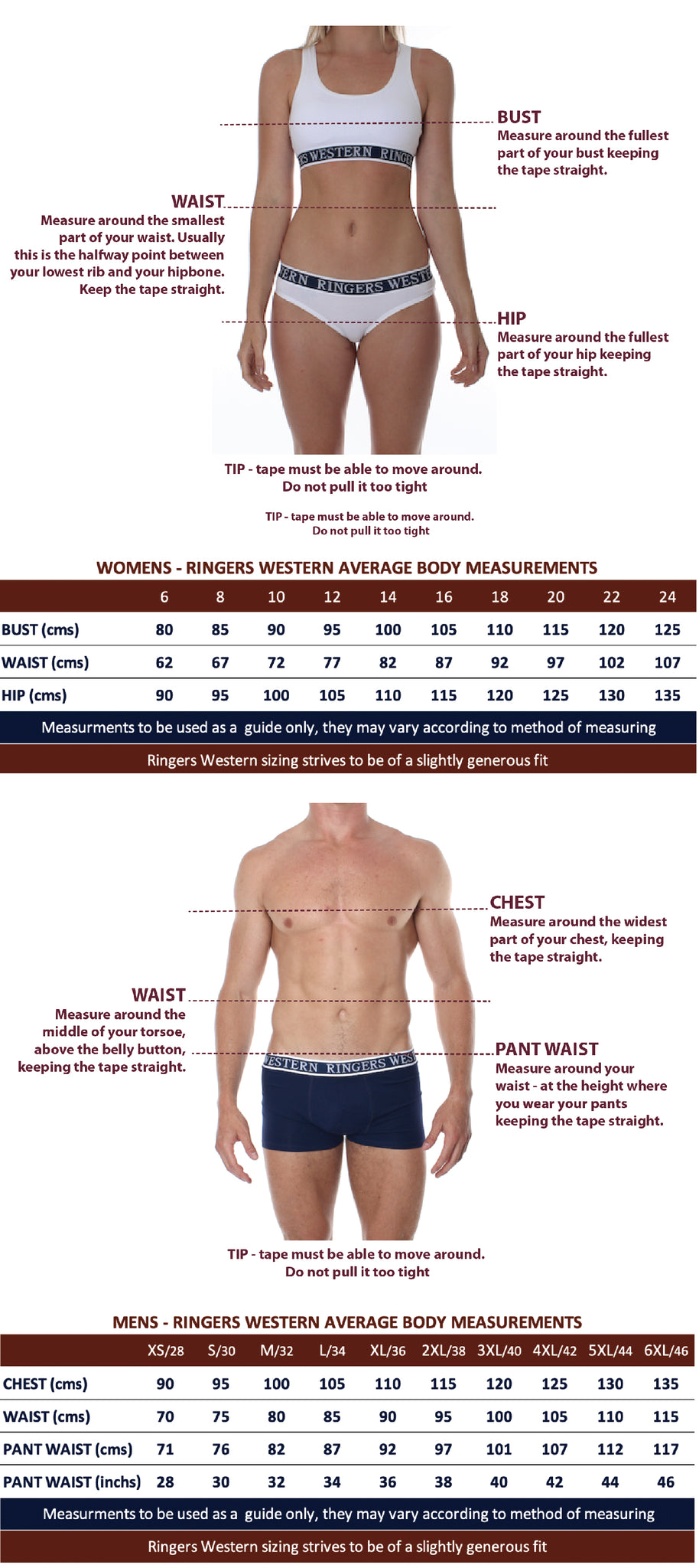 Body Measurements Men and Women
