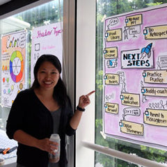 Bikablo Visual Facilitation in Singapore