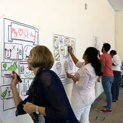 Visual Facilitation Bikablo in Singapore