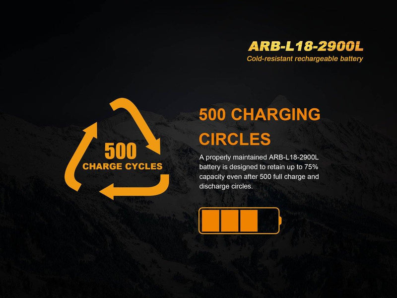 Fenix ARBL18 2900L Cold Resistant Rechargeable 18650 Battery - Oribags.com