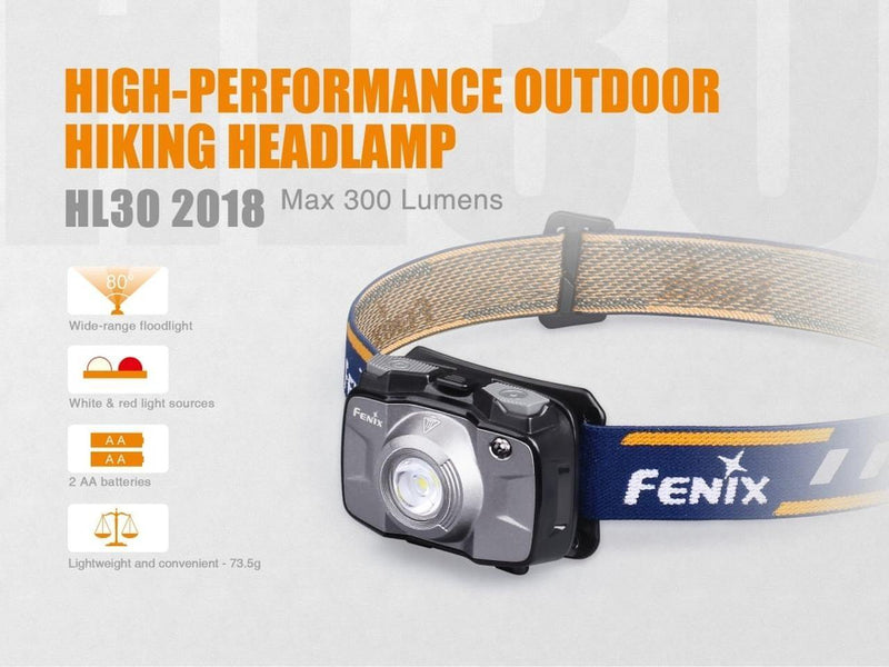 Fenix HL30 LED Headlamp 2018 Edition - Oribags.com