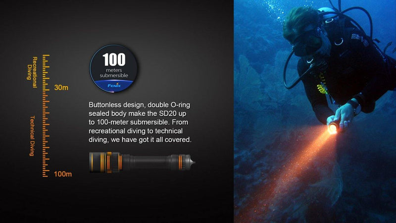 Fenix SD20 LED Dive Light - Oribags.com
