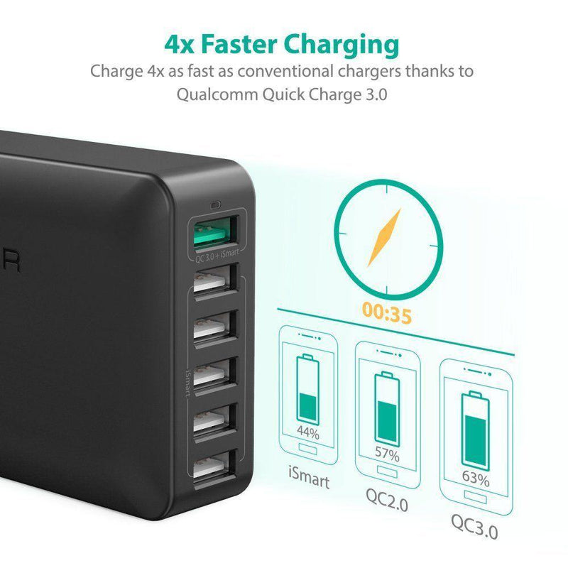 RAVPower 60W 6-Port Desktop Charger with QC 3.0 - Black - Oribags.com