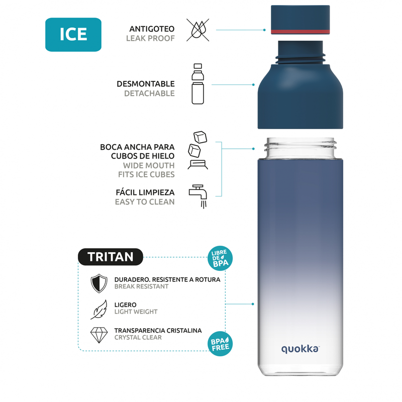 Quokka Tritan Bottle Ice Series Double Twist Opening 840ml - Navy - Oribags.com