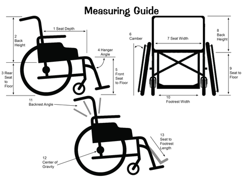 Handcycle Wheelchair Meaurement Guide CLICK TO ENLARGE