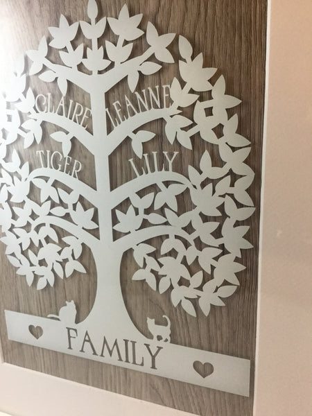 Personalised Family tree - With Family Pet(s) - Lilybels