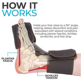 Night Splint for Plantar Fasciitis Pain
