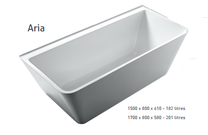 Aria 1700 Back To Wall Slimline Freestanding Bath Better Bathrooms