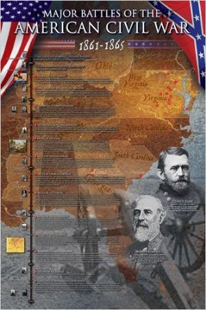 Major Battles of the Civil War (24x36) - ISP57013
