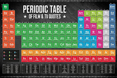 Periodic Table of Film & TV Quote (24x36) - HMR50050