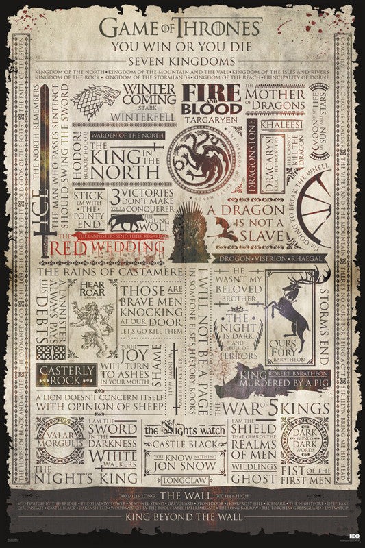Game of Thrones - Infographic (24x36) - FLM33780